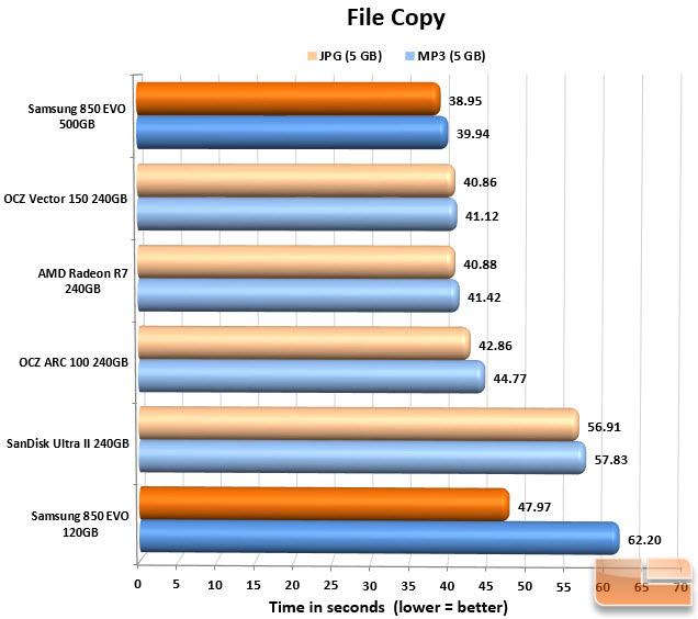 File Copy JPG - Samsung 850 EVO