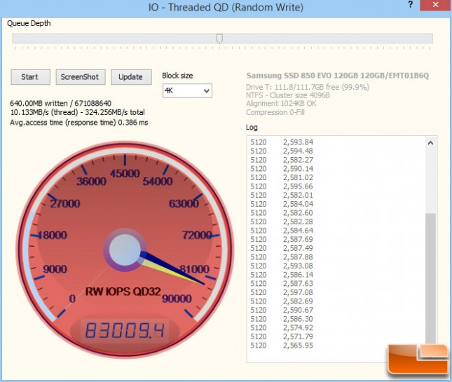 IOPS Writes - Samsung 850 EVO 120GB