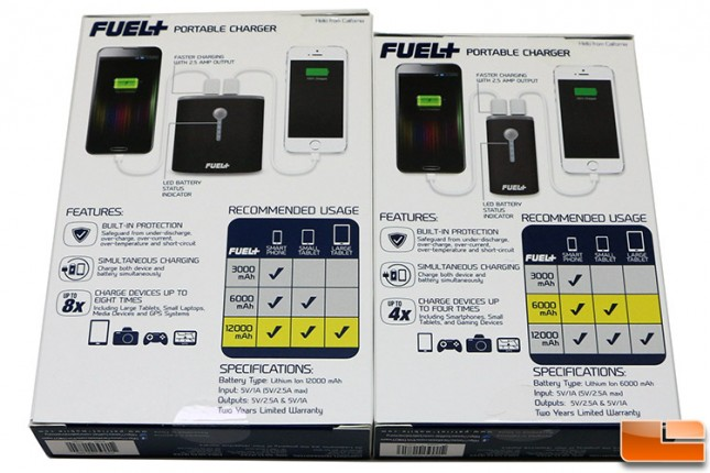 Patriot Fuel+ Retail Packaging