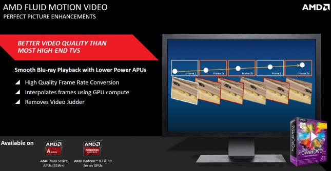 AMD Fluid Motion Video