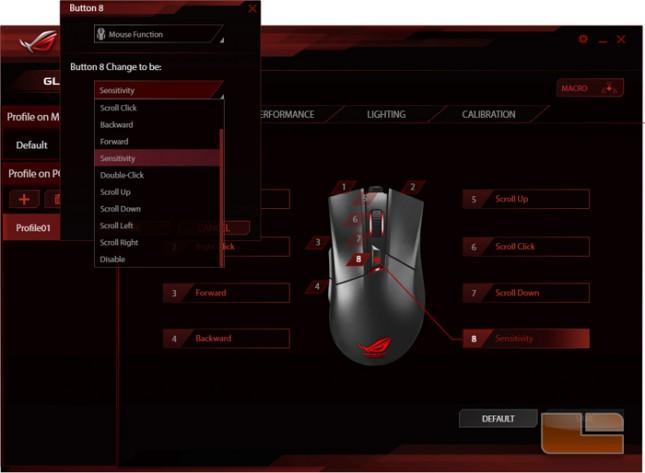 ASUS ROG Gladius Gaming Mouse Review