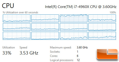 farcry4 CPU Usage