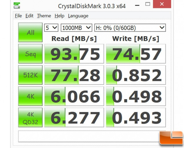 The SSD Relapse: Understanding and Choosing the Best SSD
