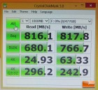 SuperSpeed USB 3.1 Performance Benchmark Results
