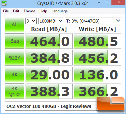 OCZ Vector 180 480GB CrystalDiskMark