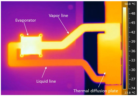 Infrared photo of heat transfer