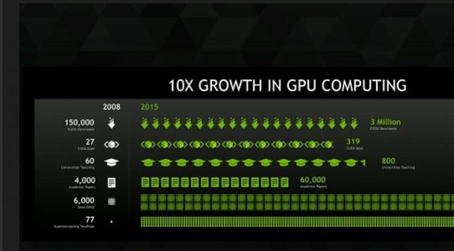 NVIDIA GPU Tech Conf-3