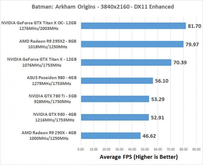 batman-average