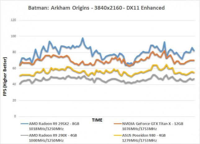 batman-fps