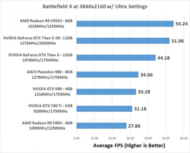 bf4-average