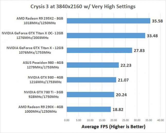 crysis3-average