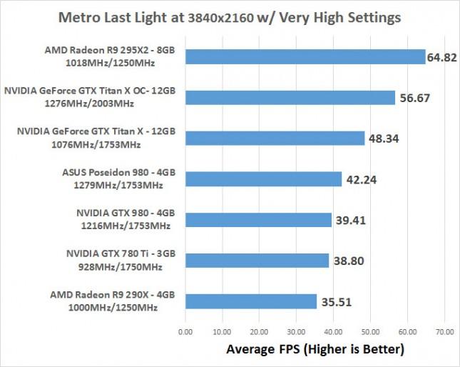 metro-average