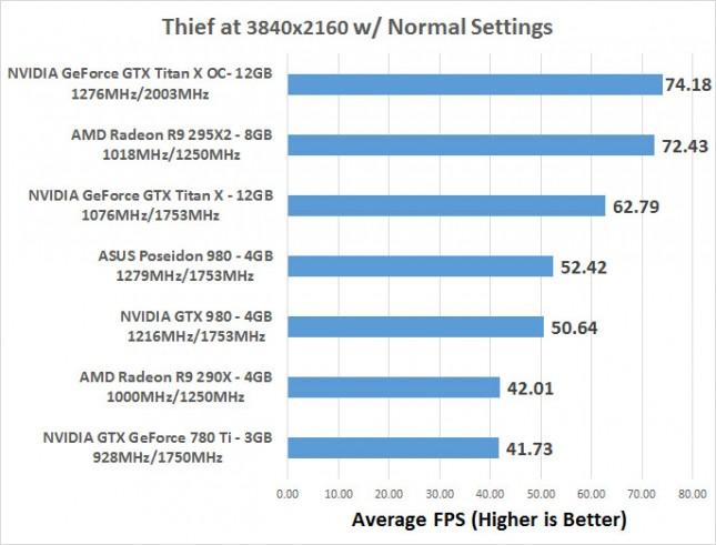 thief-average