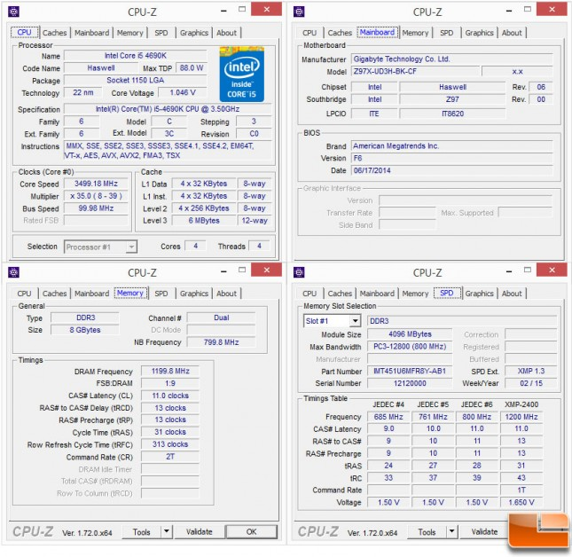 Gigabyte-Z97X-UD3H-BK-Benchmarks-CPUZ