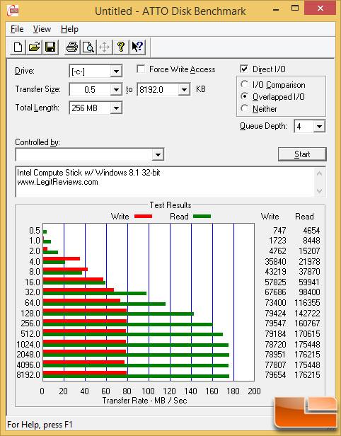 ssd emmc benchmark