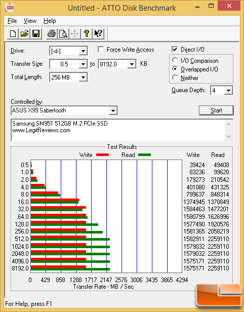 Samsung SM951 512GB M.2 PCIe SSD Review - Page 4 of 10