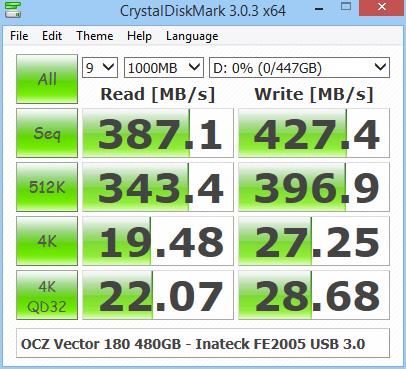 CrystalDiskMark USB 3.0 Inateck FE2005