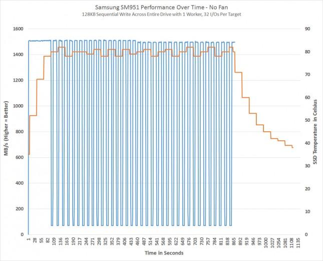 samsung-sm951-heat-issue