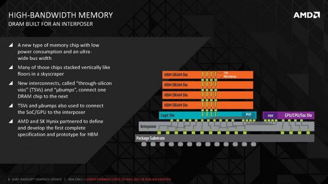 AMD_High_Bandwidth_Memory_Page_08