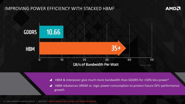 AMD_High_Bandwidth_Memory_Page_10