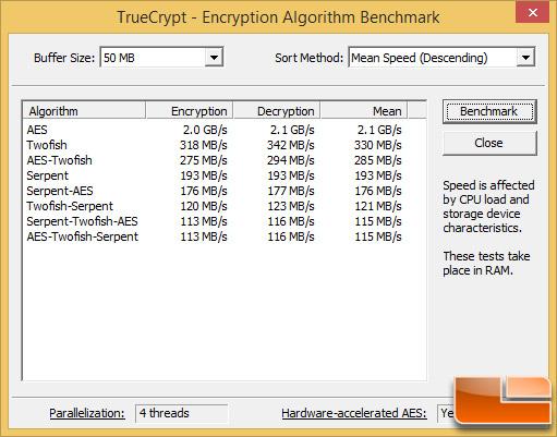 corei7-truecrypt