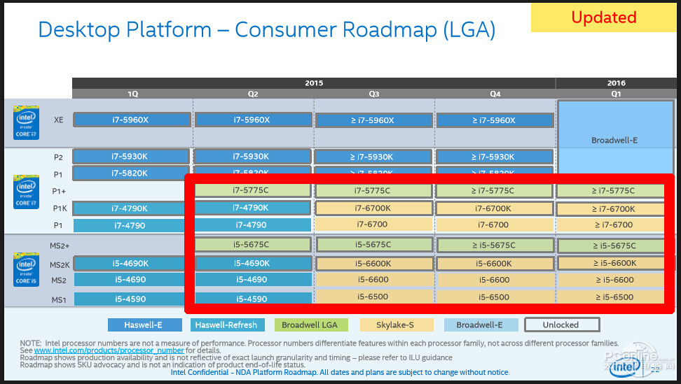 "Rounding off VR-Zone's reveal was an ""Intel 9 Series Chipset Overview ..."