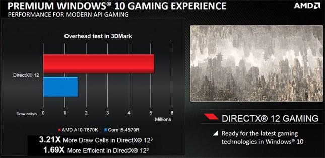 windows10 AMD Draw Calls