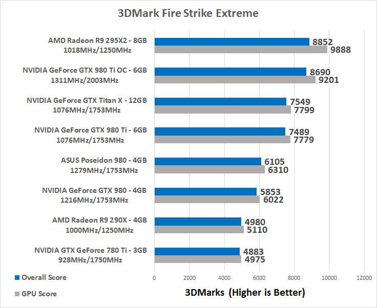 [Oficial] GeForce GTX 1080 & GeForce GTX 1070