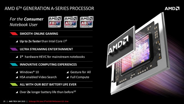 AMD-6th-Generation-A-Series-Processor-25