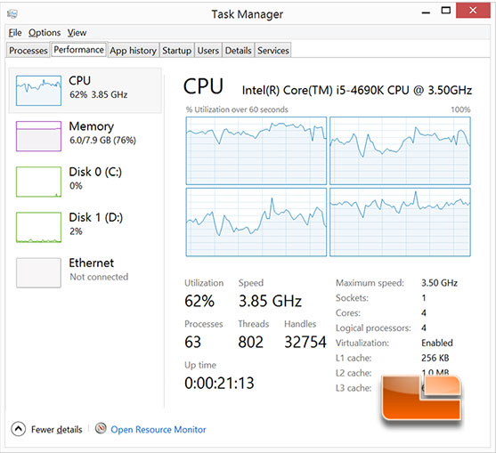 Batman-Arkham-Knight-390-1440-CPU-Utilization