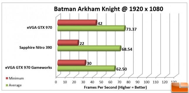 Batman-Arkham-Knight-Charts-RW-1920x1080