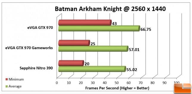 Batman-Arkham-Knight-Charts-RW-2560x1440