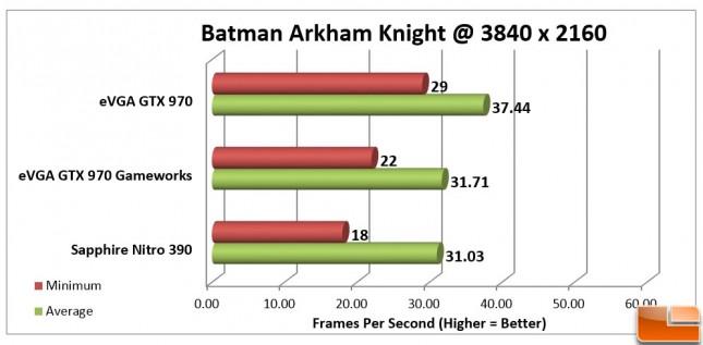 Batman-Arkham-Knight-Charts-RW-3840x2160