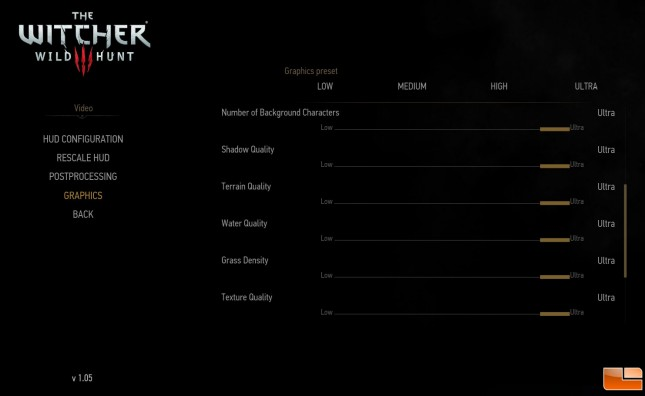 GPU-Game-Settings-Witcher3