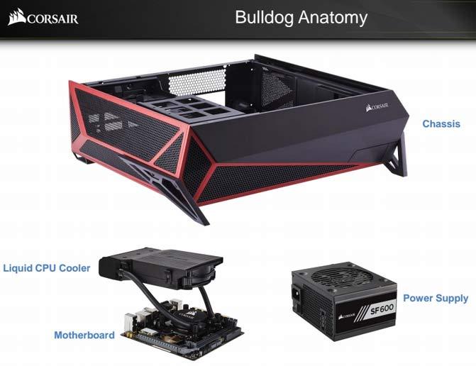 Corsair Bulldog Diy 4k Gaming Pc Announced At 399 With