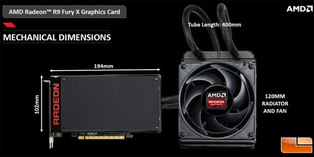 Radeon R9 Fury X Dimensions