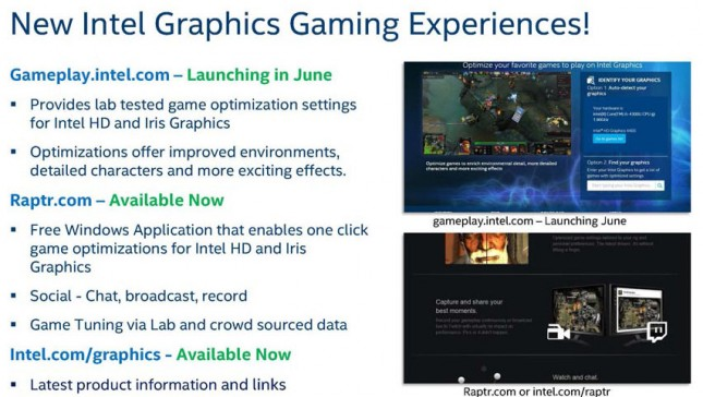 intel-gaming-site