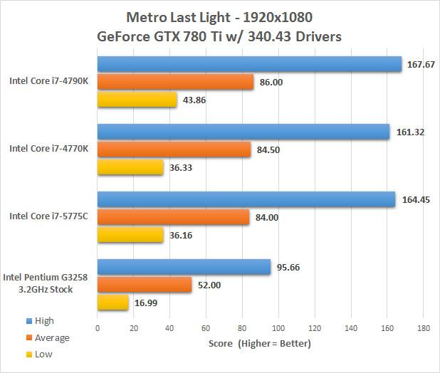 metro-1920