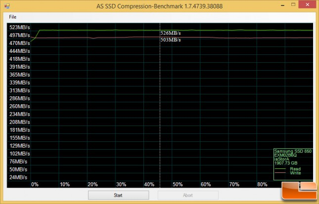 asssd 850 PRO compression