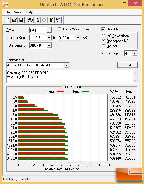 ATTO - Samsung SSD 850 PRO 2TB