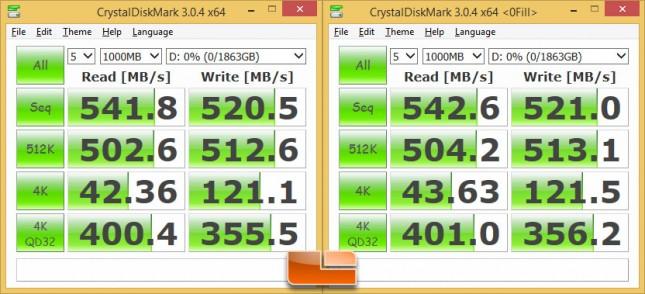 CystalDiskmark - Samsung SSD 850 EVO 2TB