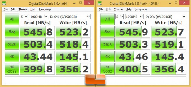 CystalDiskmark - Samsung SSD 850 PRO 2TB