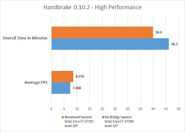 handbrake-results