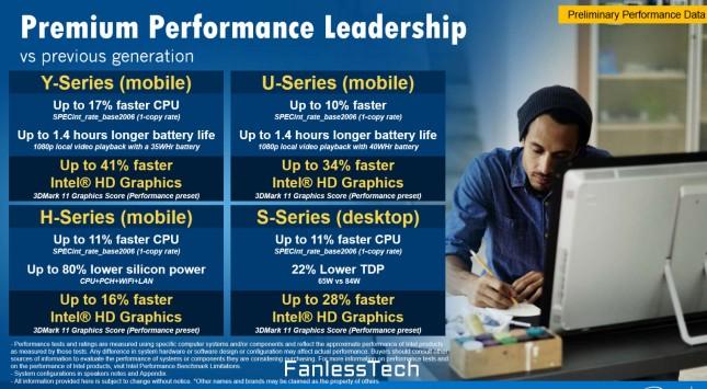 Intel Skylake Graphics Slide 3