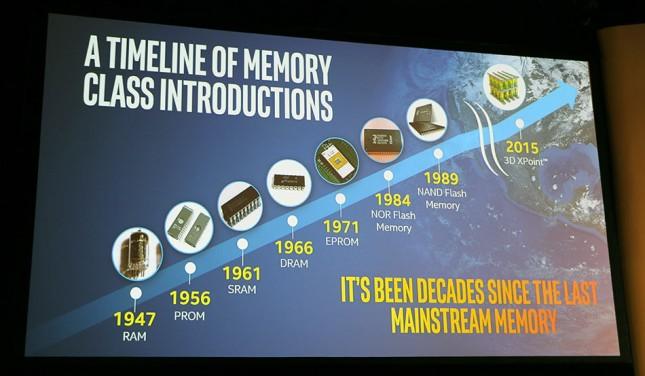 memory timeline