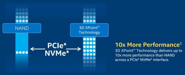 NAND vs 3D XPoint