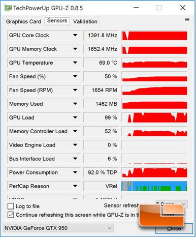 GTX 950 GPU-Z Load 4K DSR