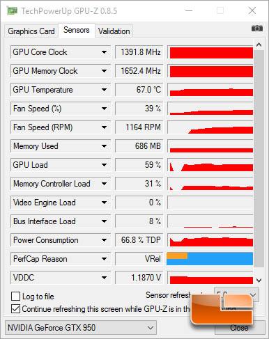 GTX 950 GPU-Z Load