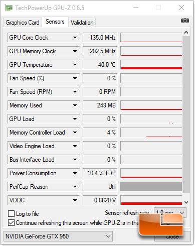 GTX 950 GPU-Z