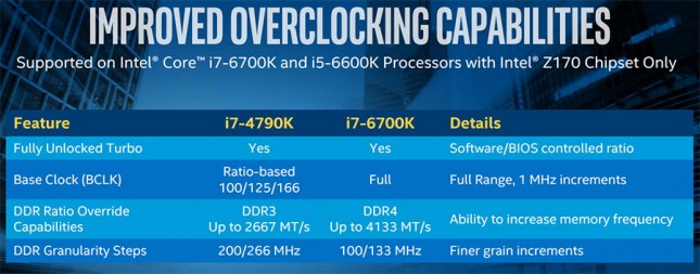 Intel Skylake Overclocking Improvements